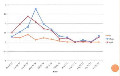 graph-of-mar.jpg